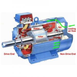 động cơ điện không đồng bộ