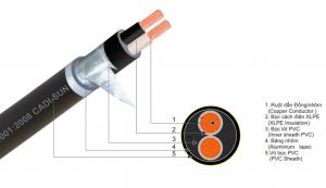 CU(AL)/XLPE/PVC/ATA/PVC - MULLER 2x- 0,6/1KV
