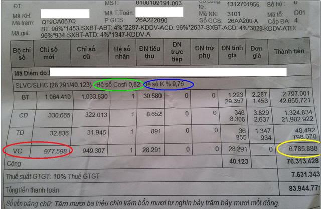 hóa đơn tiền điện phạt hàng tháng