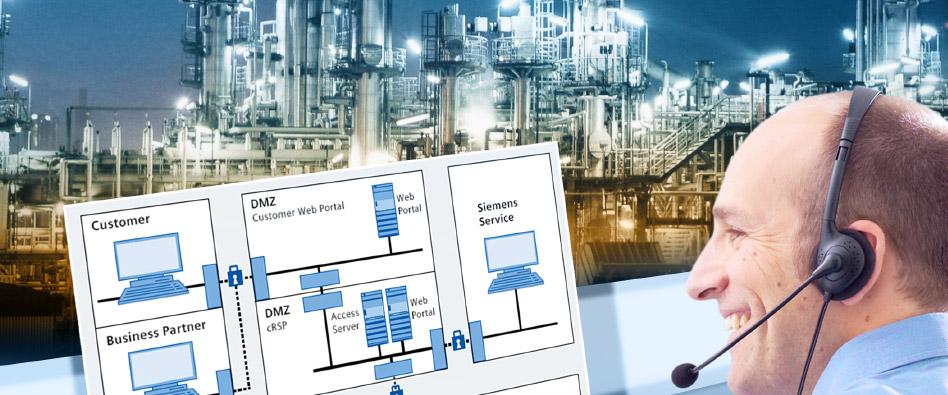 Ngành điều khiển tự động hóa trong công nghiệp