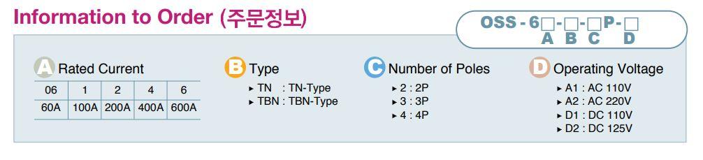 Dòng sản phẩmOSS - TN, TBN Type ( Ats 60 ~ 600 A)